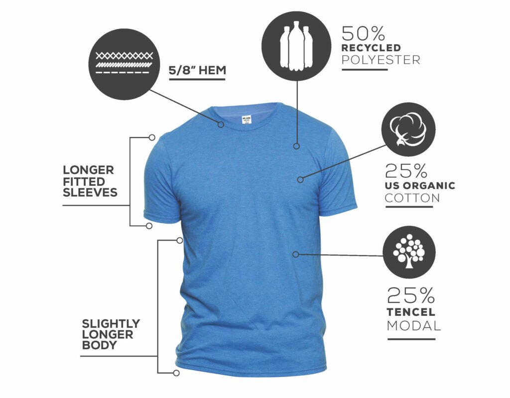 Allmade Better Shirt Diagram